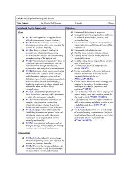 6-Traits of Writing UbD Unit
