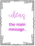 6 Traits of Writing Wall Posters