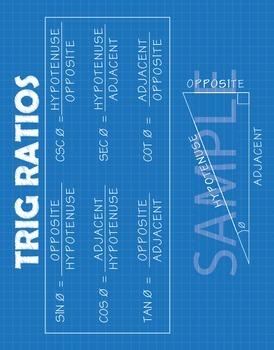 6 Trig Ratios Poster