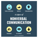 6 Types of Nonverbal Communication — FREE Poster