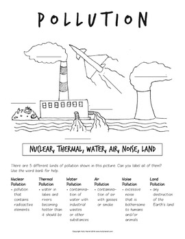 6 Types of Pollution