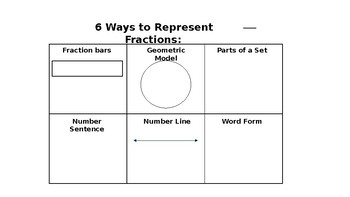 6 Ways to Represent Fractions