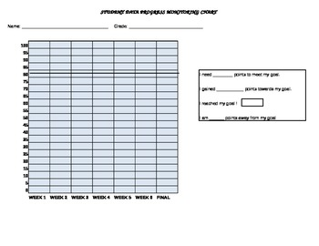 6 Week Student Data Tracking Sheet- RtI
