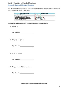 6 Worksheet Bundle for Chemistry Unit (Chemical Quantities)