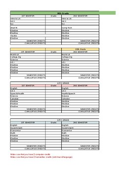 6 Year Plan Excel/Google Sheets Template