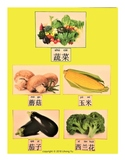 89 pages of food name in Chinese, Chinese food, western fo
