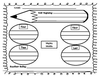 6 plus 1 (6 + 1) Traits of Writing Graphic Organizer