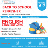 Back To School Refresher Assessment: Grade 6 to 7, English Language Arts