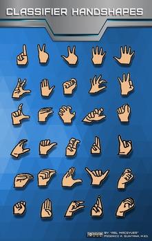 30 Classifier Handshape Poster/Handout (1) Set