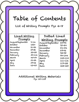 60 Common Core Writing Prompts- Year BUNDLE