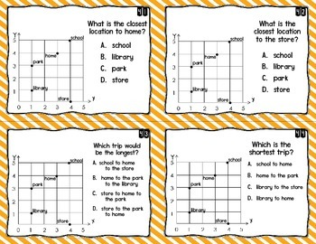 60 Geometry 2D Figures & Coordinate Planes Task Cards 5th Grade FSA