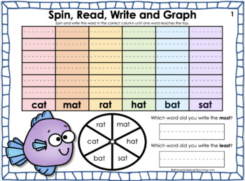 60 Word Family Spin and Graph