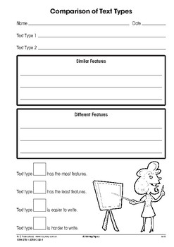 60 Writing Topics – Ages 5-7