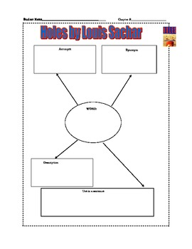 """Holes"" by Louis Sachar 61 Common Core Aligned Worksheets"