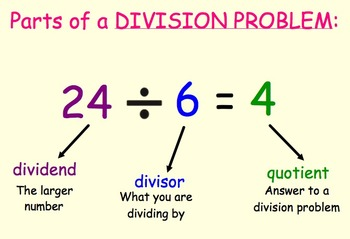 6.1 Multiplication and Division Number Stories - Everyday Math, Grade 4