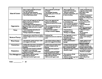 6+1 Traits Narrative Rubric