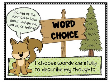 6+1 Traits Writing Posters Woodland Theme