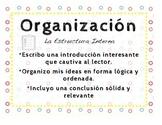 Las Características de la Redacción Pósters-6+1 Traits of Writing-SPANISH