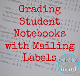 6+1 Writing Rubric on 20 Mailing Labels