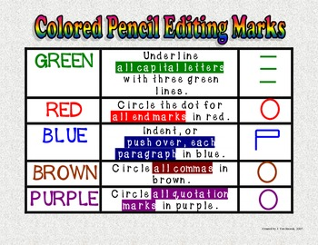 6+1 Writing Traits Colored Pencil Editing Classroom Poster
