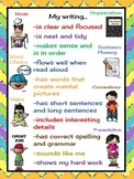 6+1 Writing Traits Poster