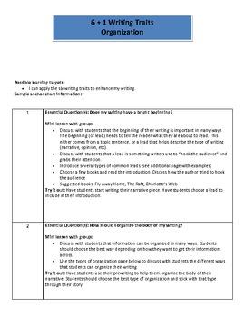 6+1 organization trait lessons