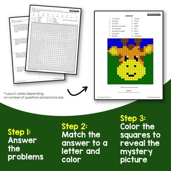 2nd Grade 2-Step Word Problems - Addition and Addition