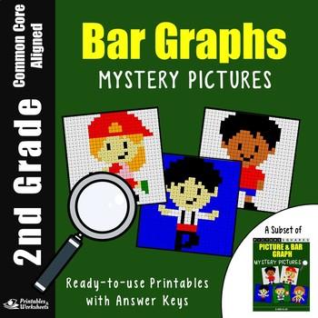 2nd Grade Bar Graphs