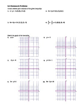 6.5 Graphing Linear Inequalities in Two Variables