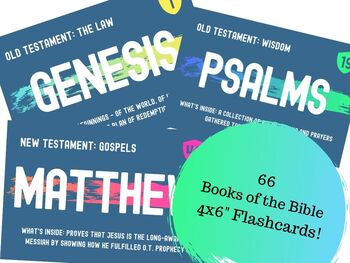 66 Books of the Bible 4x6