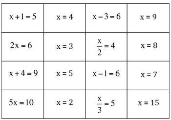 6.EE.7 One Step Equations Game