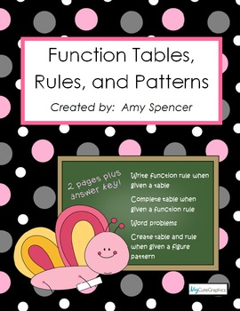 6.EE.9 Review Practice of Function Tables, Rules, and Figure Patterns