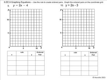 6.EE.9 Using Linear Equations to Represent the Relationship Between Variables