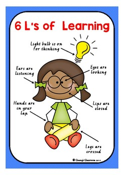 6L's of Listening and Learning
