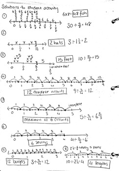 6.NS.1 Dividing Fractions - Number Line