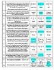 6.NS.A.1 Dividing Fractions Coloring Sheet
