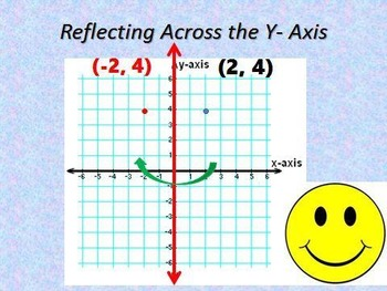 6NSC6 Reflections (Across the X and Y axis)