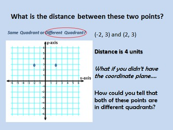 6NSC8 Finding Distances Between Two Points