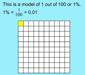 6.RP.3 Intro:  Percent Models