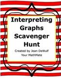 6.SP.4 Interpretting Graphs Scavenger Hunt Activity