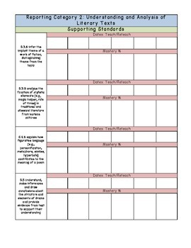 6TH Reading TEKS Checklist Editable