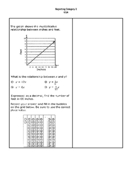 6TH GRADE MATH REVIEW - REPORTING CATEGORY 2