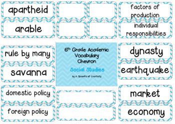 6TH Grade Academic Vocabulary Social Studies Editable