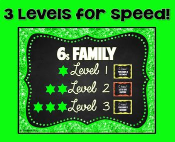 6s Facts - DIGITAL (Google) Multiplication Flash Cards -6's Family