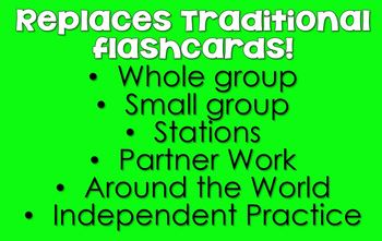 6s Facts - DIGITAL (PowerPoint) Multiplication Flash Cards -6's Family