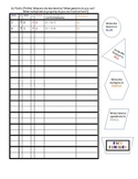 6s Multiplication /Inverse Operations/Multiples/Fact Families Organizer MJ