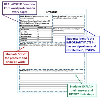 6th, 7th, 8th Grade Math PROBLEM SOLVING GRAPHIC ORGANIZER BUNDLE Back to School
