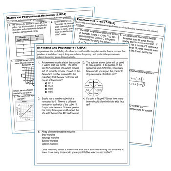 6th, 7th, 8th Grade Math Standards Based Assessments - All Standards Common Core