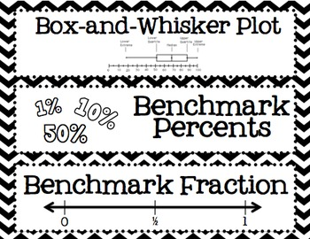 6th, 7th and 8th Grade Math Common Core Word Wall Words- Black and White Print
