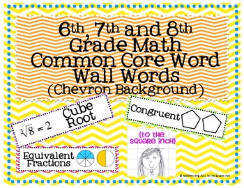 Math Common Core Word Wall